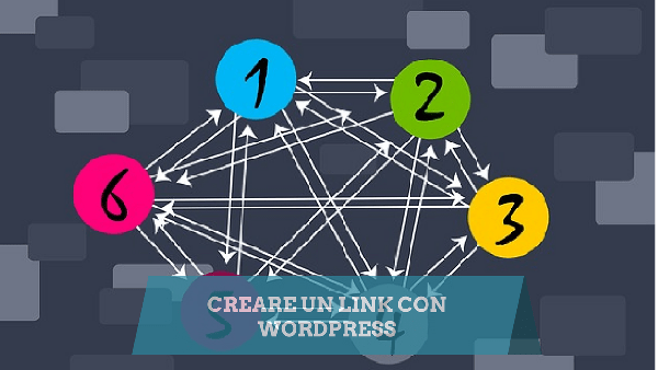 creare un link con wordpress